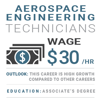 aerospace-technology-info2