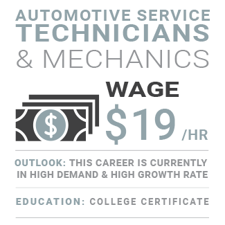 Automotive-tech-info2