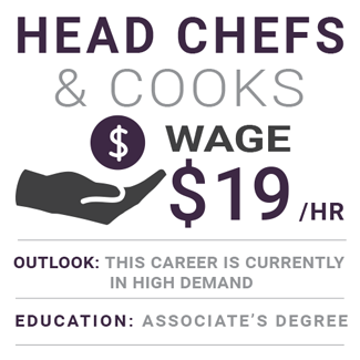 Culinary-Arts-info1