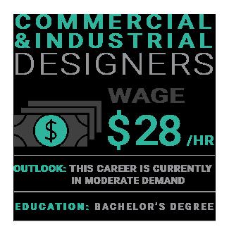 art-and-design-info2